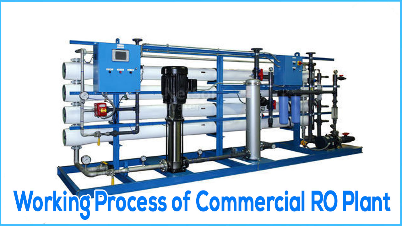 how commercial ro plant work, commercial ro plant working in hindi