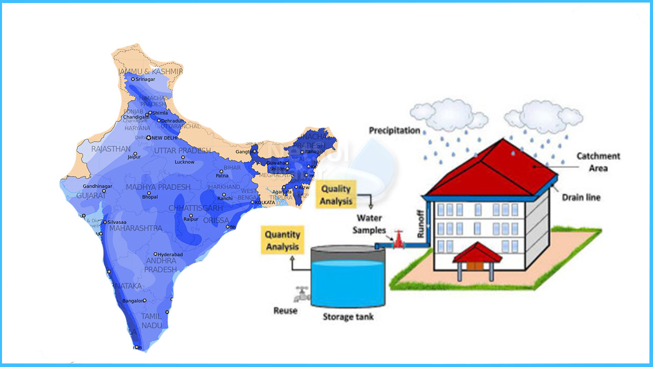 rain water harvesting in india, reason of rwh in india,