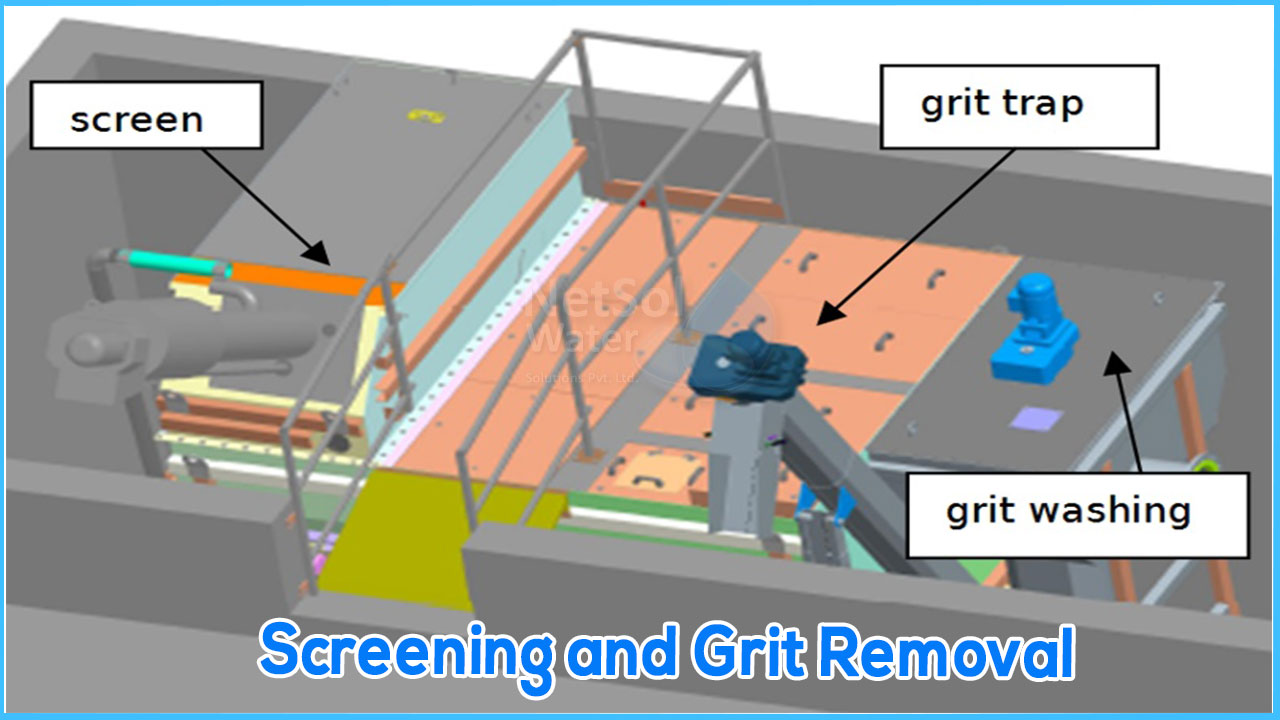 Role of Screen chamber in wastewater treatment, Role of Grit Chamber in wastewater treatment