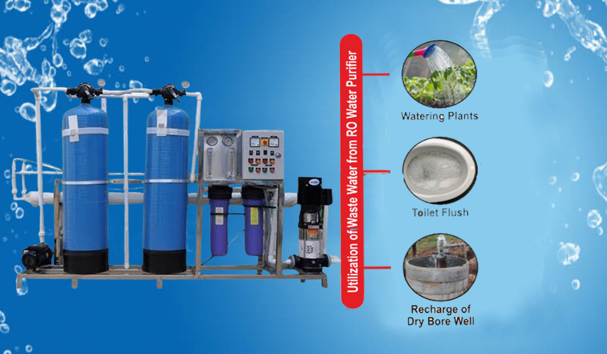 how to use rejected water of commercial ro palnt, ro plant rejected water uses, how to save rejected water of ro