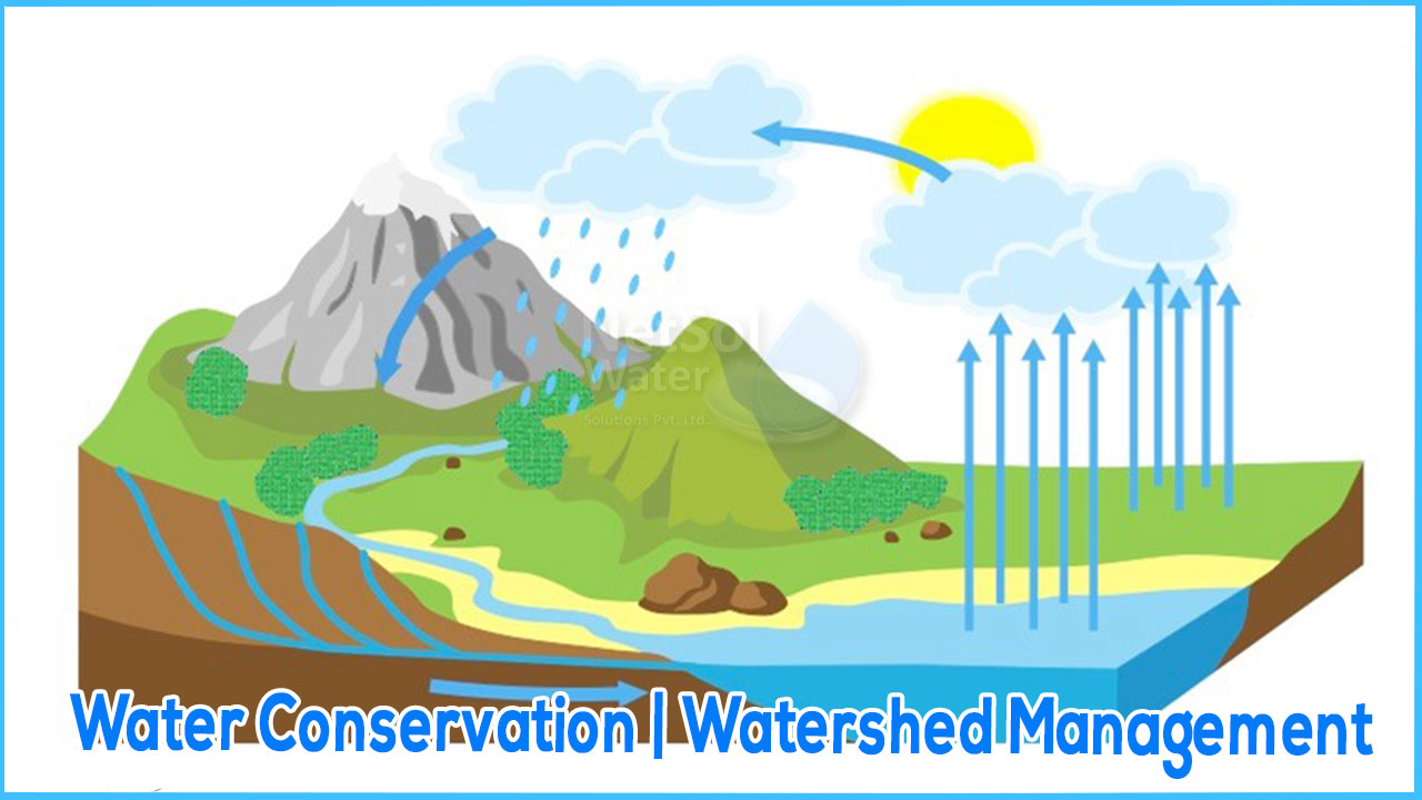 Water Conservation in India, Role of Watershed Management in India