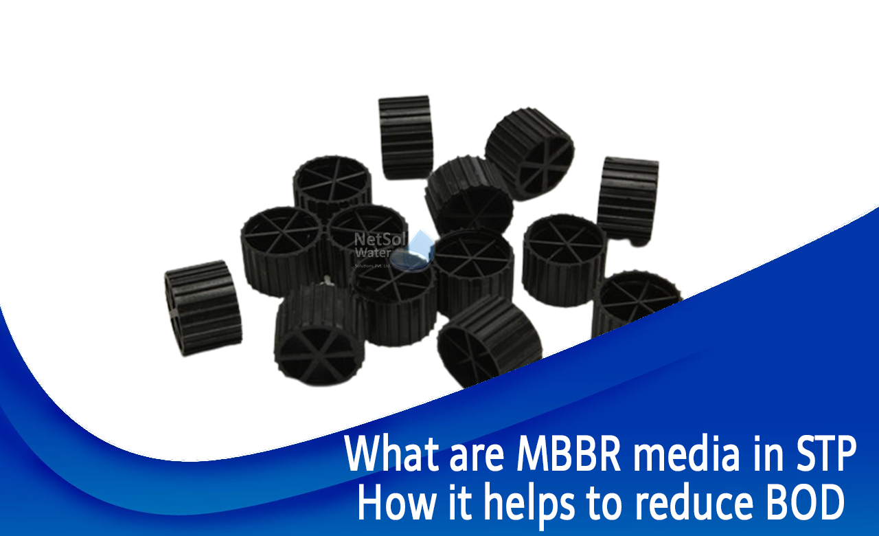 MBBR Media, MBBR STP, MBBR Media & BOD, how to reduce bod using mbbr media