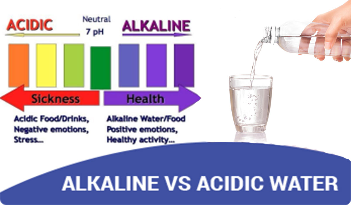 what is alkaline water, what is acidic water, difference between alkaline and acidic water