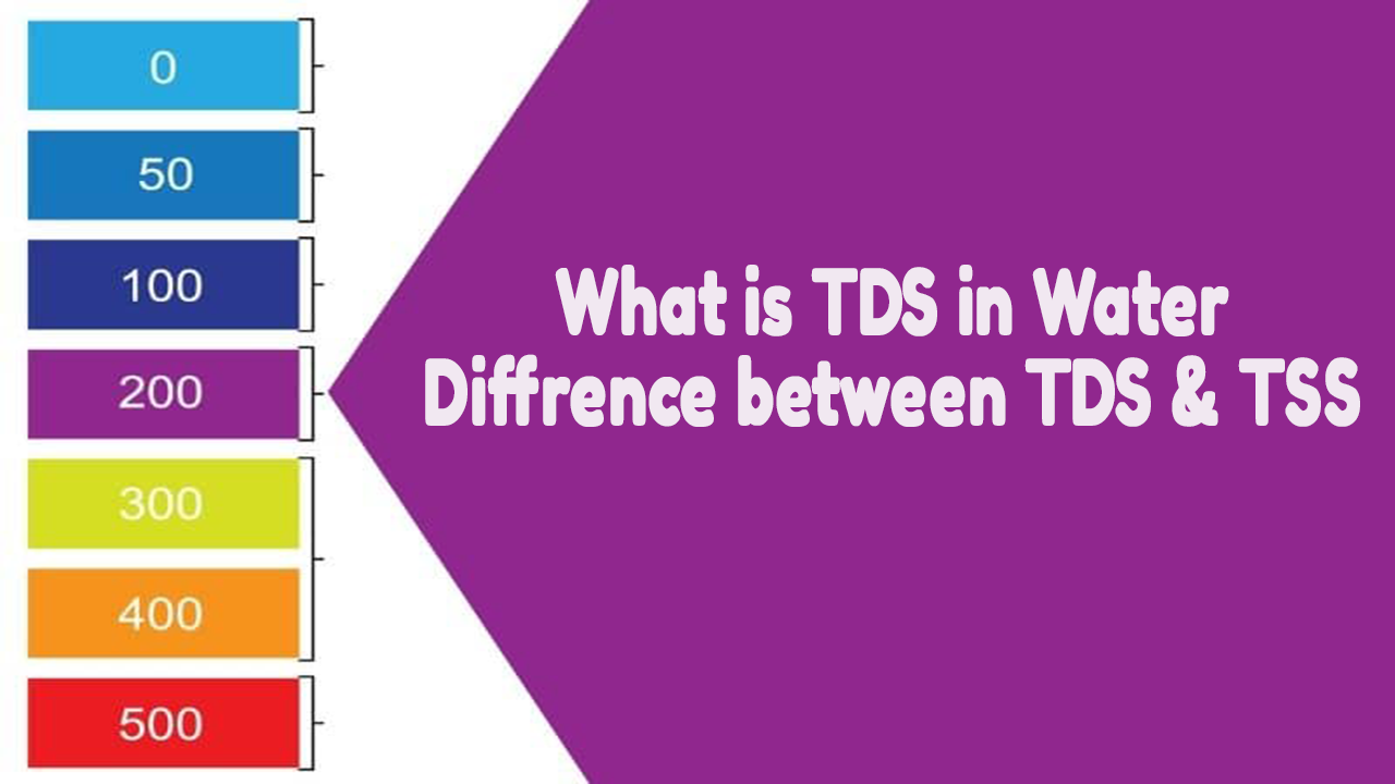 TSS, TSD, Total suspended solid, total dissolved solids