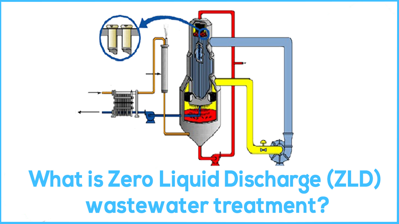 zld plant manufacturer, zero liquid discharge plant manufacturer in India, delhi-Noida