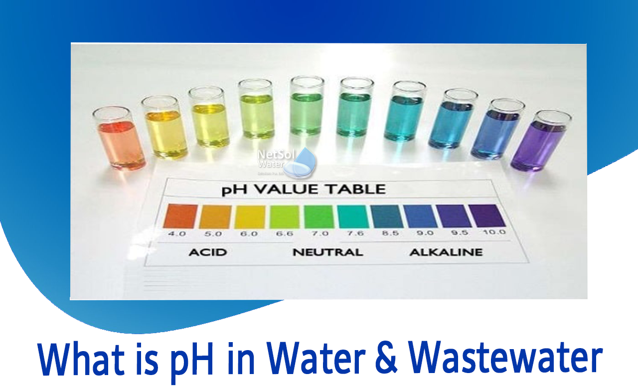pH value chart in water and wastewater-Netsol water
