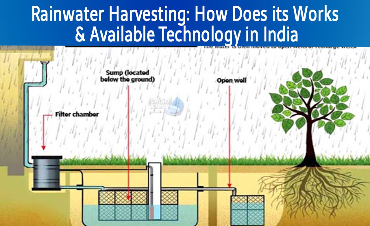 rainwater harvesting, treating rainwater harvesting, rainwater harvesting technologies in india