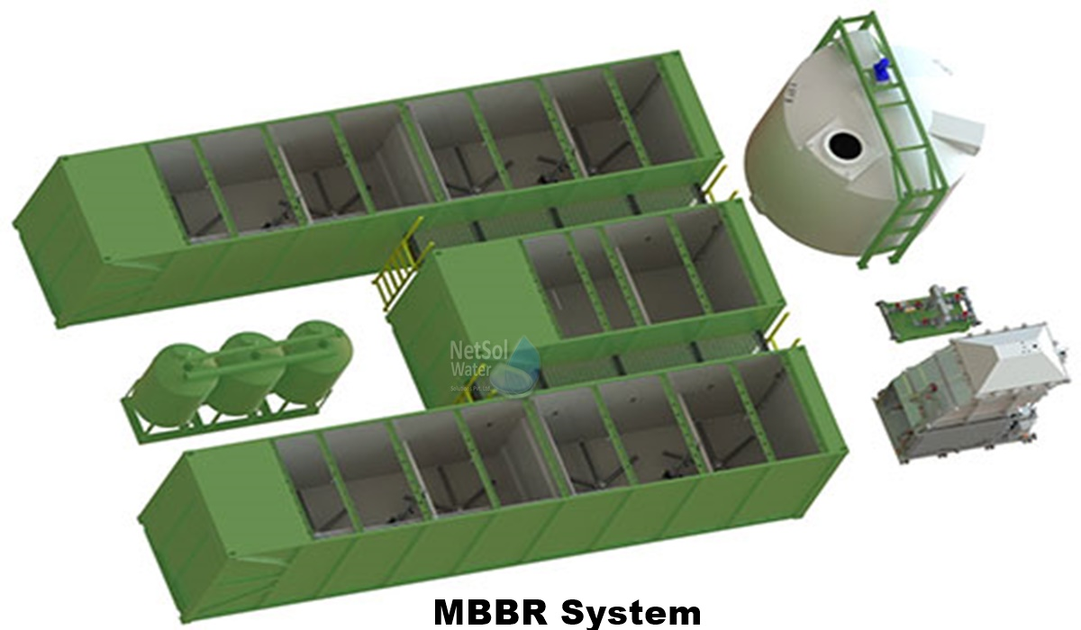 What is mbbr system, mbbr in sewage treatment plant, mbbr based sewage treatment plant manufacturer,